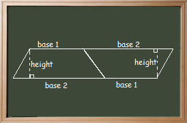 area of a trapezoid method 3