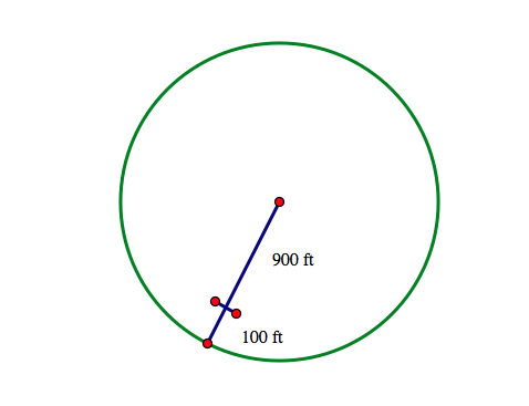 circles lesson 2 national council of teachers of mathematics