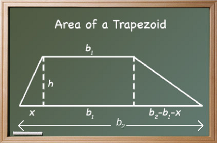 Finding The Area Of Trapezoids National Council Of Teachers Of