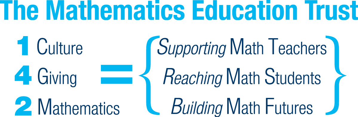 Giving Opportunities - National Council of Teachers of Mathematics