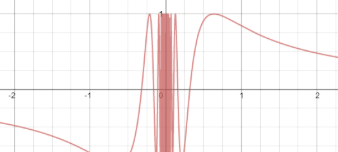 Graph 2 - from desmos.com