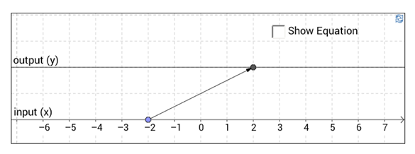 Figure 5: Resulting graph