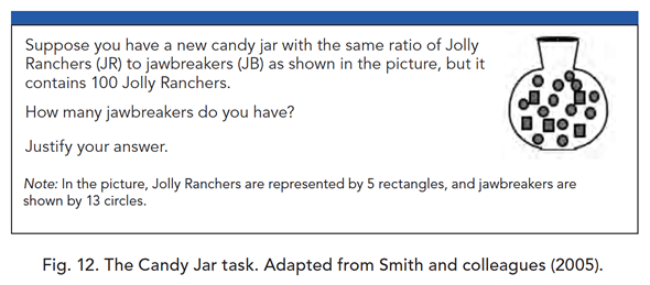 Figure 12 - The Candy Jar task