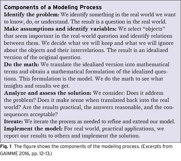 Mathematical Modeling in the High School Curriculum