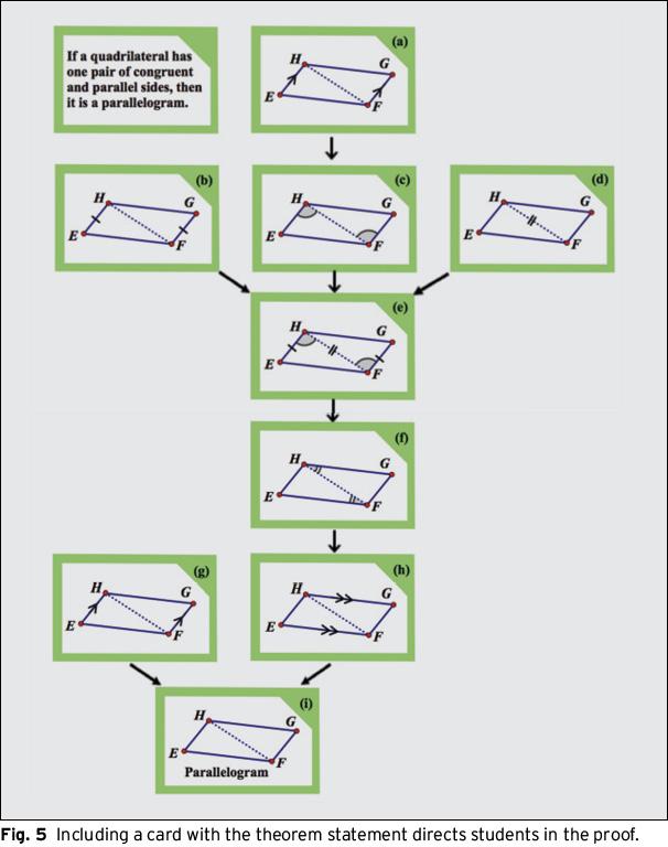 How to write math proofs geometry