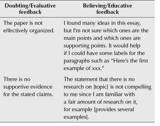 editorial is it educative the importance of reviewers feedback  a noteworthy thematic connection across all four manuscripts and this editorial is