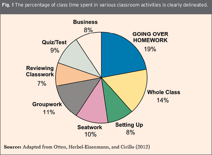 Math Web Apps That Could Save Your Teen s Math Homework Scholastic