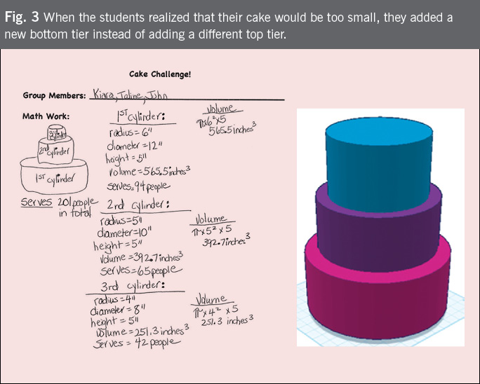 Since The Radius Of Each Tier Was 1 Inch Less Than The Tier Beneath It The Cake Had The Balanced Look Apparent In Figure 3
