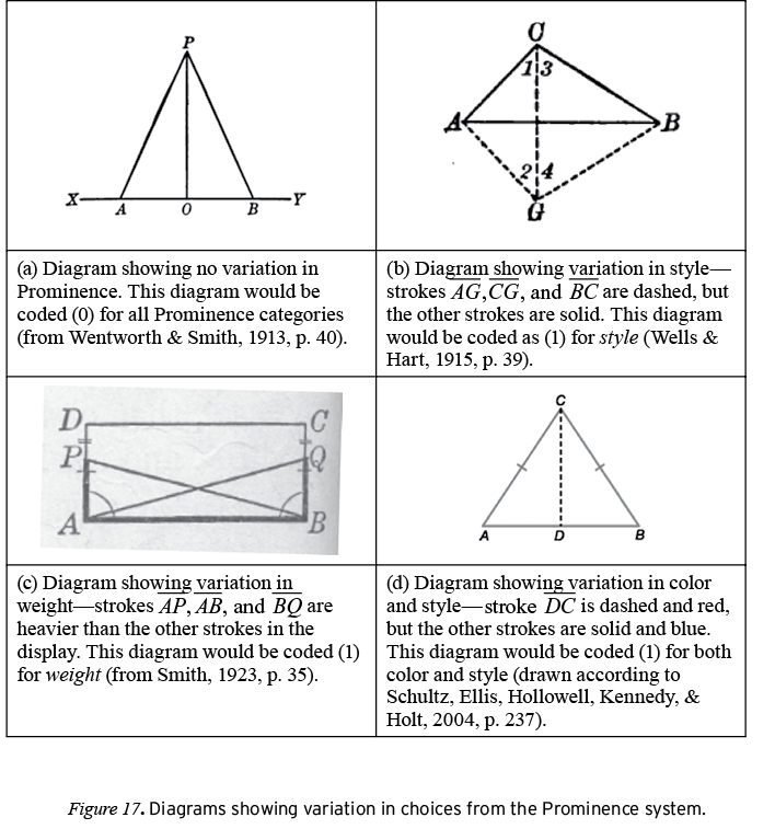 Worksheets Geometry In All Diagram And Name the semiotic structure of geometry diagrams how textbook figure 17 shows examples that feature different uses prominence