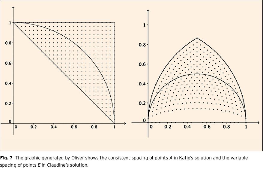 Geometric Probability Problems How Geometric Probability