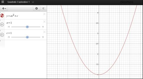 Quadratic Surprise - National Council of Teachers of Mathematics