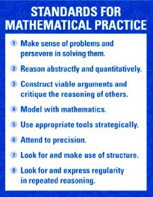 Image result for standards for mathematical practice