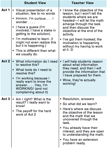 Engaging Students in Three Acts, Part 2 - National Council of ...