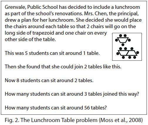 The lunchroom table problem